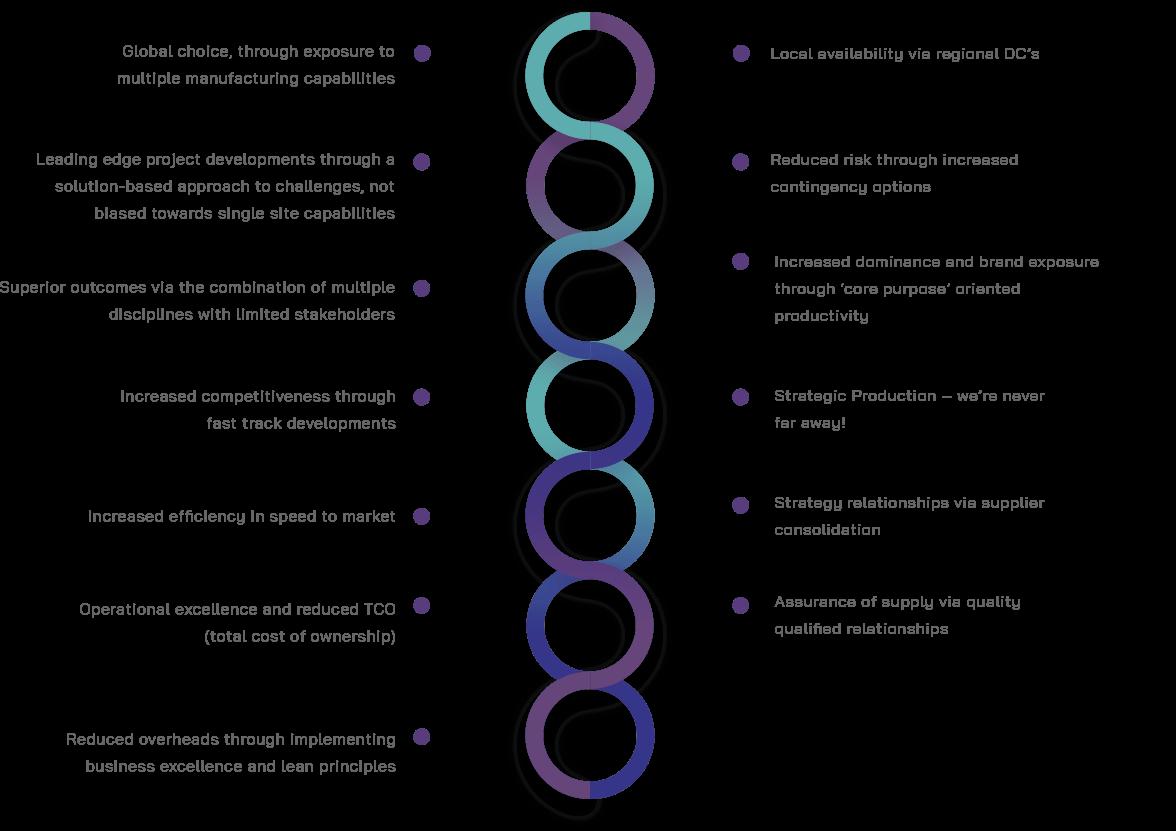 hpp-helix-vertical