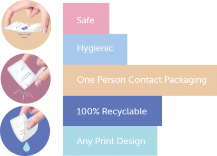 Safe, Hygenic, One Person Contact Packaging, 100% Recyclable, Any Print Design